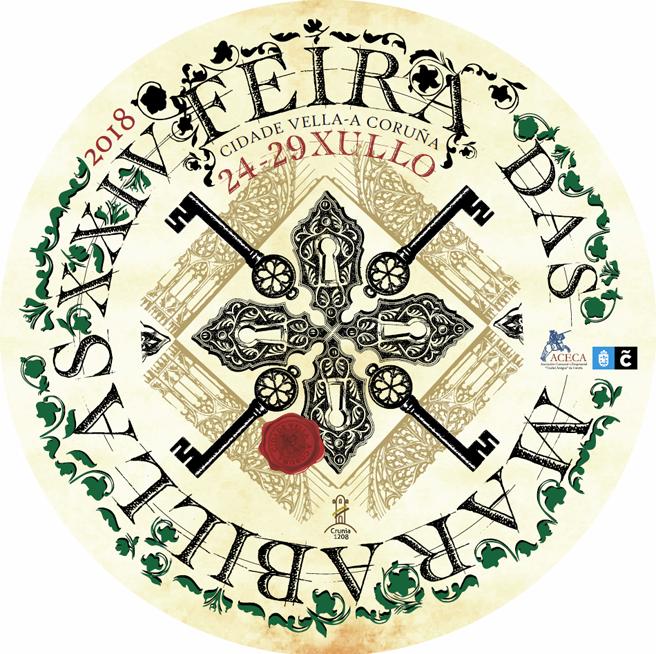 Feira das Marabillas, Coruña Historia, Feiras e mercados medievais