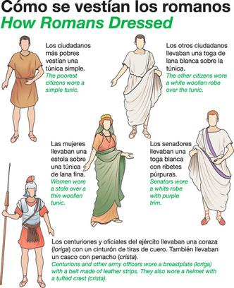 Indumentaria na Roma antiga. Roupas de home Recuncho da historia, Historia, Mundo Romano