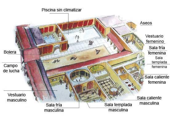 As termas romanas Historia, Mundo Romano, Recuncho da historia
