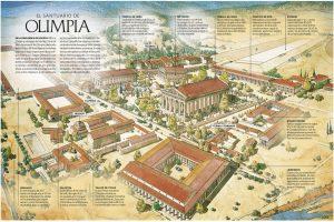 A orixe dos Xogos Olímpicos Historia, Mundo Antigo, Mundo Antiguo, Recuncho da historia