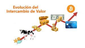 Evolución medios de pago
