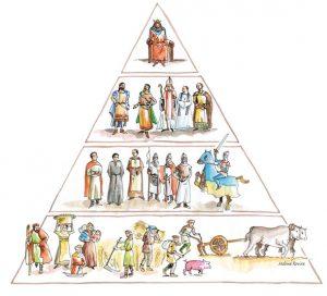 A escravitude na Europa medieval Edad Media, Historia, Idade Media, Recuncho da historia