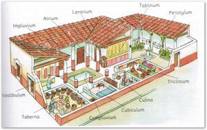 La vivienda y el mobiliario en la Antigua Roma Rincón de la historia, Historia, Mundo Romano