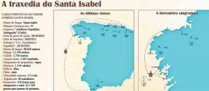 La tragedia del Santa Isabel