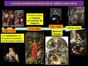 Evolución artística de El Greco